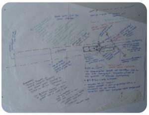 Literatuuronderzoek formele aanleg